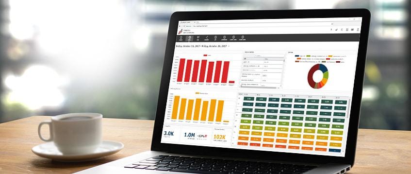analytics configuration and audit